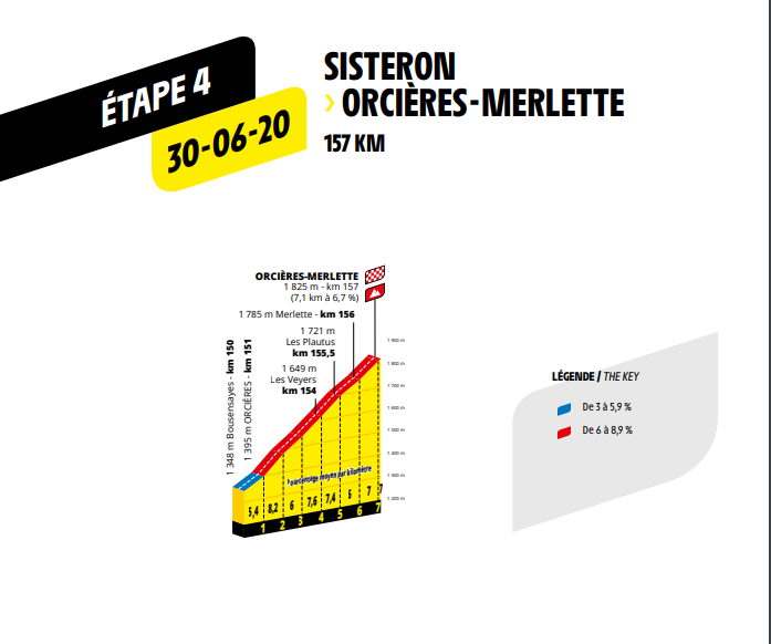 route etappe 4 Sisteron naar Orcières-Merlette