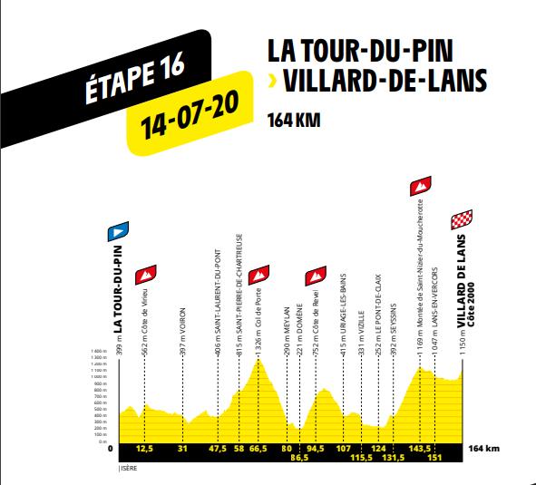 route etappe 16 La Tour-du-Pin naar Villard-de-Lans