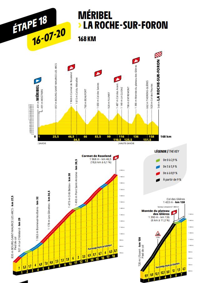 route etappe 18 Méribel naar La Rouche-sur-Foron