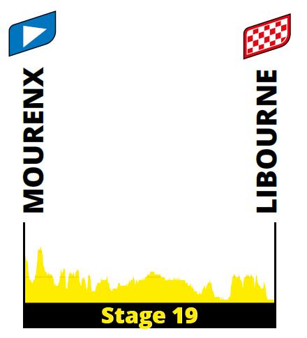 profiel Etappe 19 tour 2021