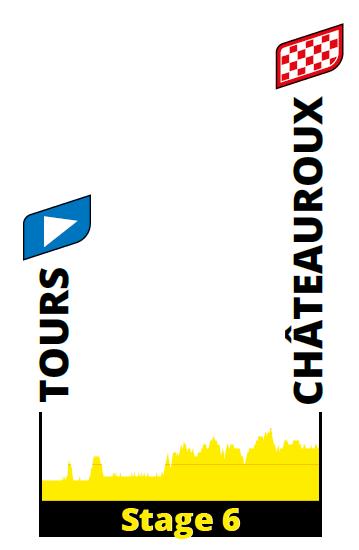 profiel Etappe 6 tour 2021